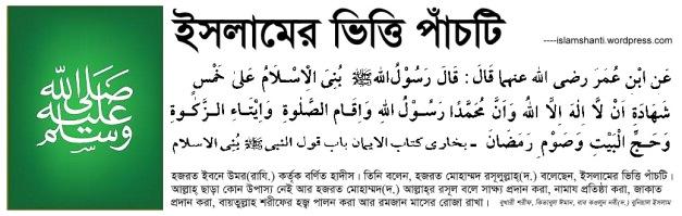defination-of-islam-edited-copy